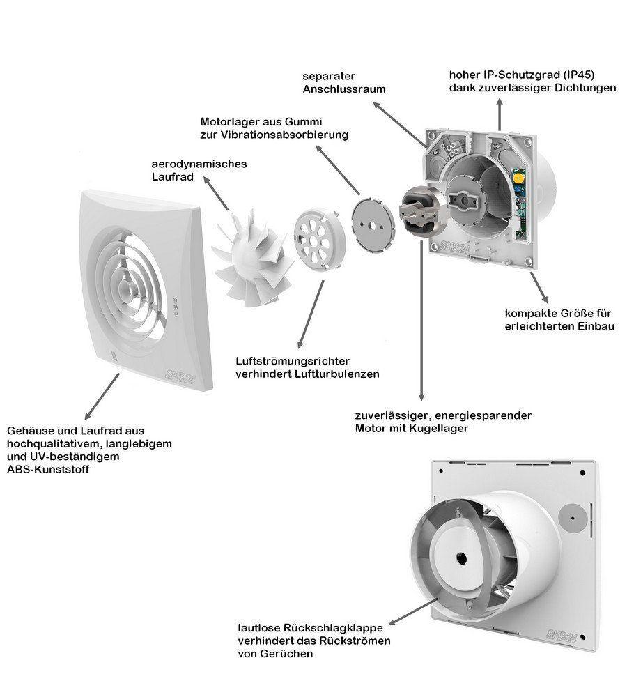 Abluftventilator Quiet Aluminium Edition mit Hygrostat nicht nur leise sondern still